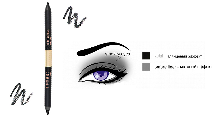 Двойная подводка Double Eye Pencil Kajal/Ombre Liner от Beautydrugs